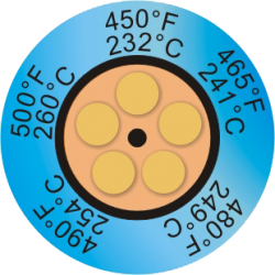 Thermal Indicator Stickers (3)